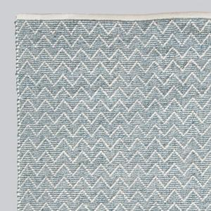 chenille-teal-rug-closeup_300x300_crop_top.progressive
